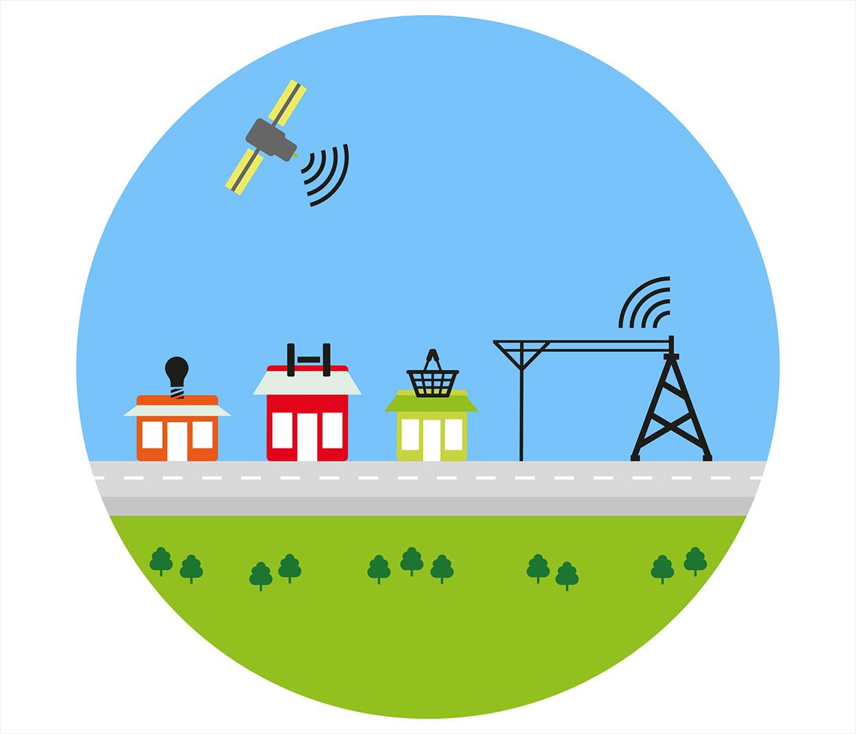kinex Telecoms World
